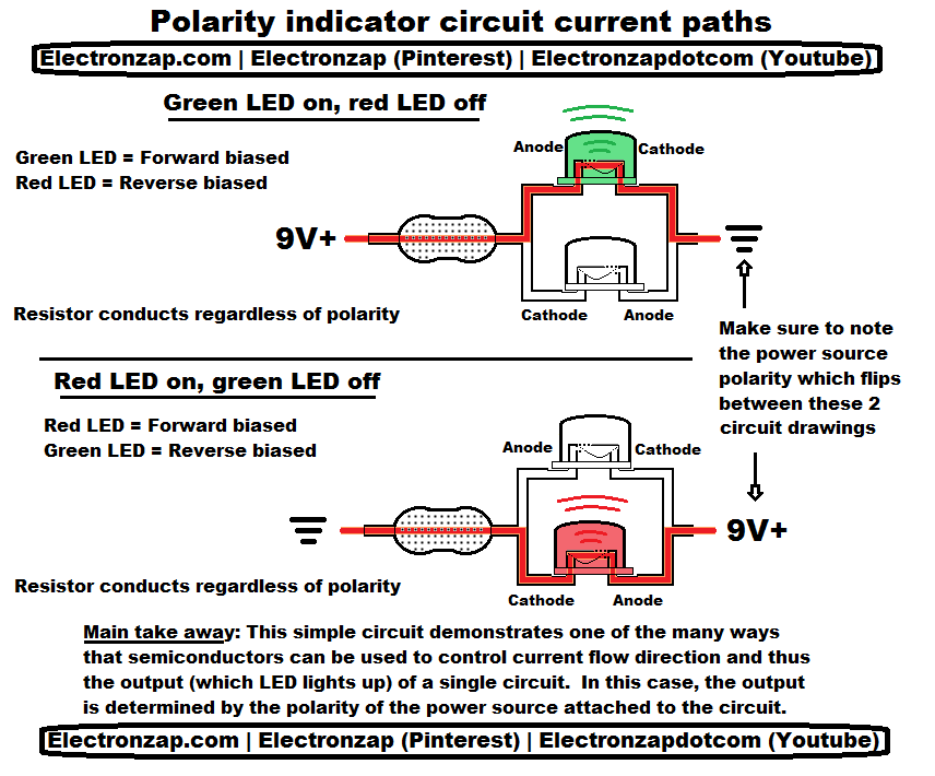 Illustrative Diagram Of Current Path Through An Indicator