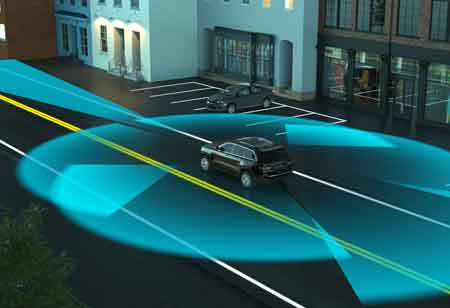 Latest Lidar Technology Elevating The Standards Of Automotive Pde And Imaging In 2020 Technology Automotive Solutions Detection