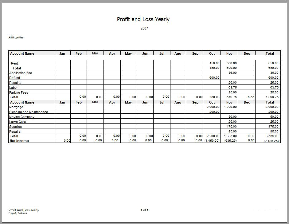 profit loss statement template self employed barber – Loss Profit Statement
