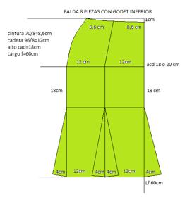 687fb6ec7 CÓMO HACER FALDA DE 6, 8, 10, 12 PIEZAS CON GODET INFERIOR ...
