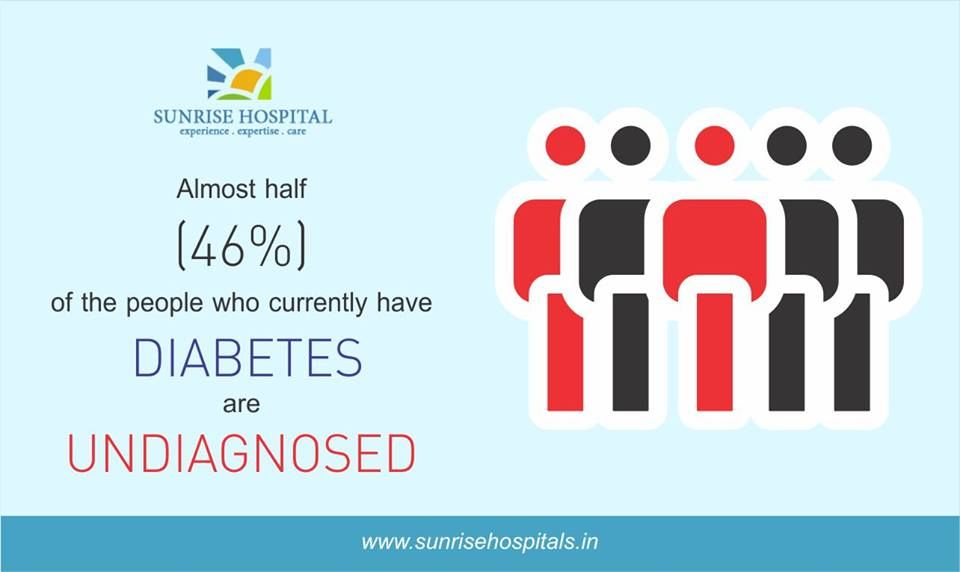 #DiabetesAwarenessCampaign #SunriseHospital http://ow.ly/j7iA3061VS1
