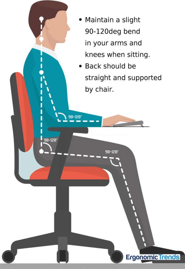 Proper Sitting Posture and Angles Sitting posture, Work