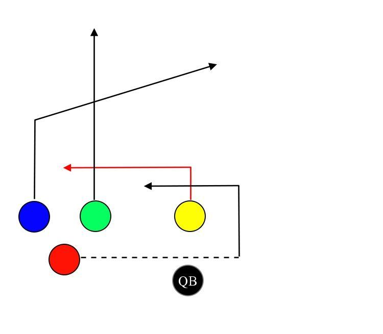 5 On 5 Flag Football Plays Flag Football Plays Flag Football Flag Football Drills