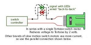 image result for tortoise wiring signals