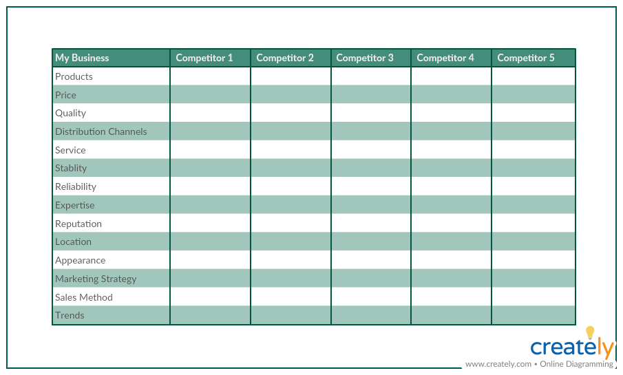 Competitor Analysis Template In 2021 Competitor Analysis Marketing Strategy Marketing