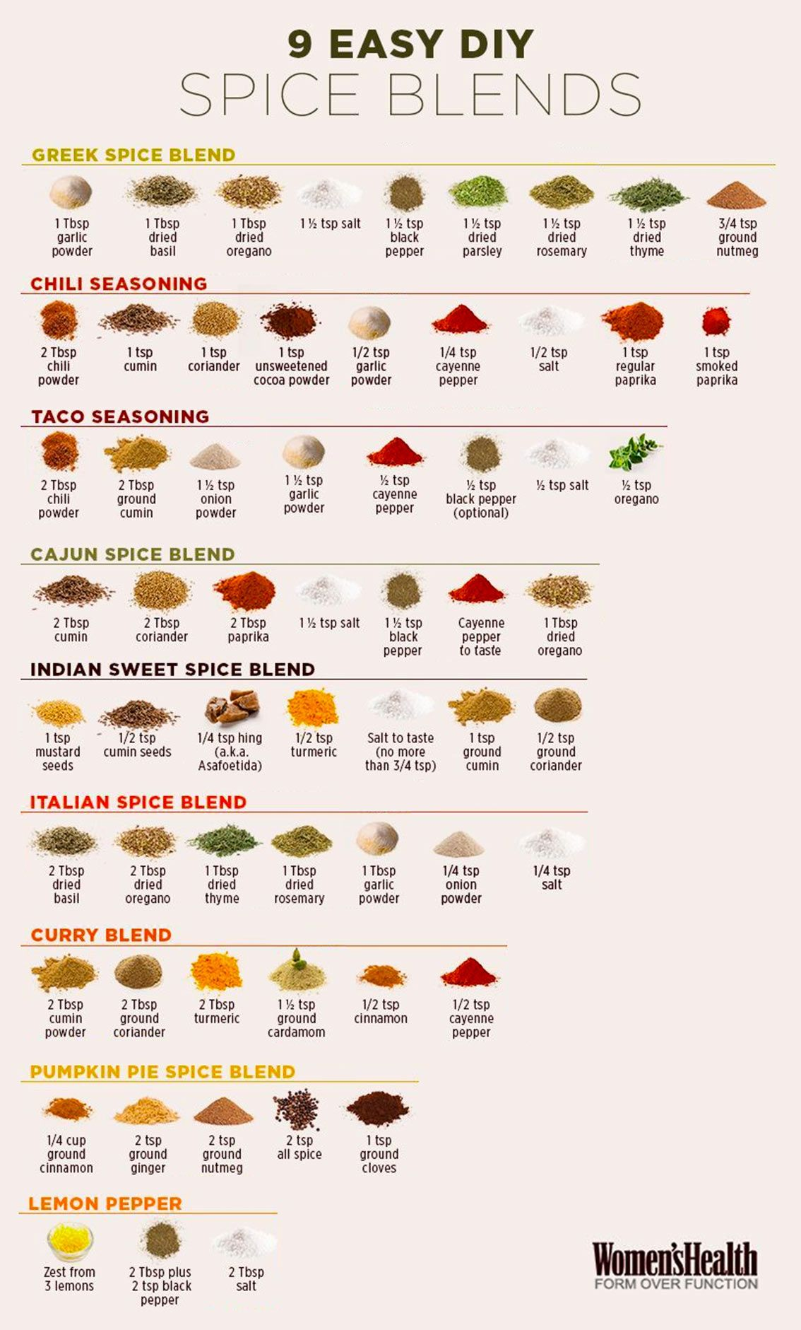 9 Easy Homemade Spice Blends [Infographic]