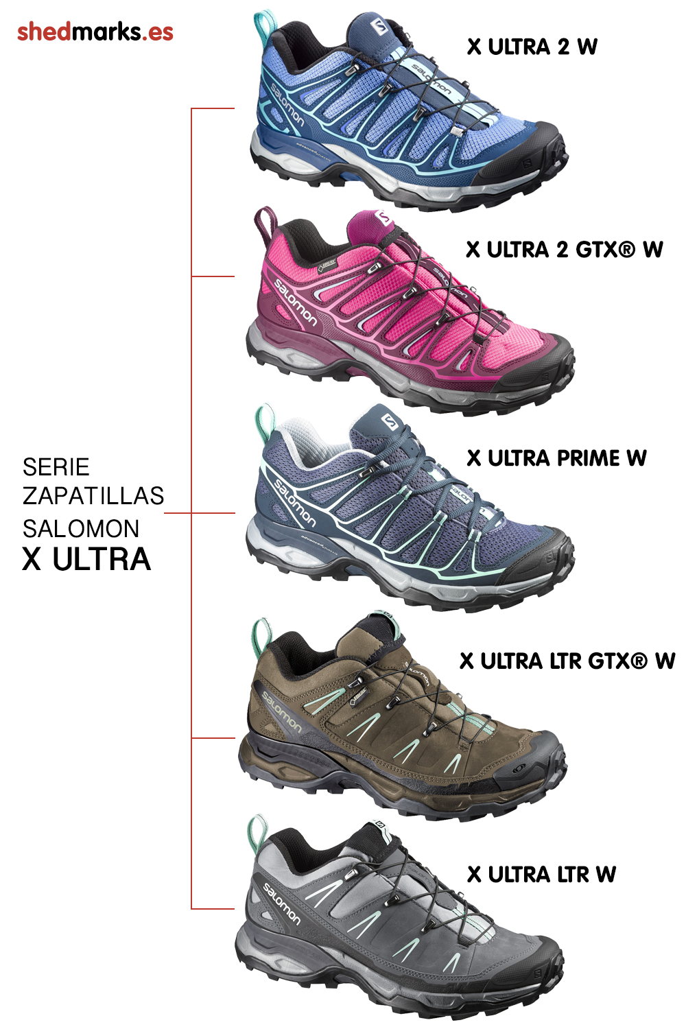 Comparativas zapatillas Salomon Serie X Ultra 2 http://www ...