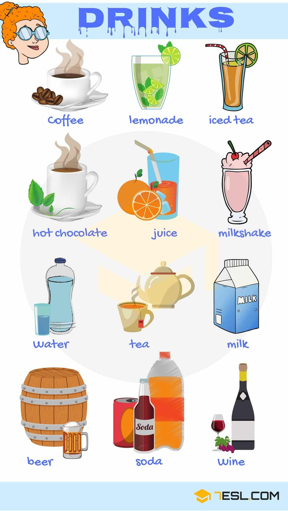 drinks food vocabulary beverages english drink names types ingles 7esl juice tea milk water coffee different kinds flashcards imagenes para