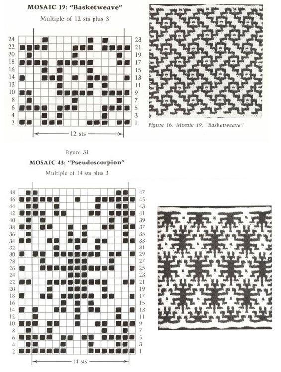 Pin Von Regina Zilberg Auf Zhakkardy Mosaikmuster Mosaik Muster Handstickerei Ideen