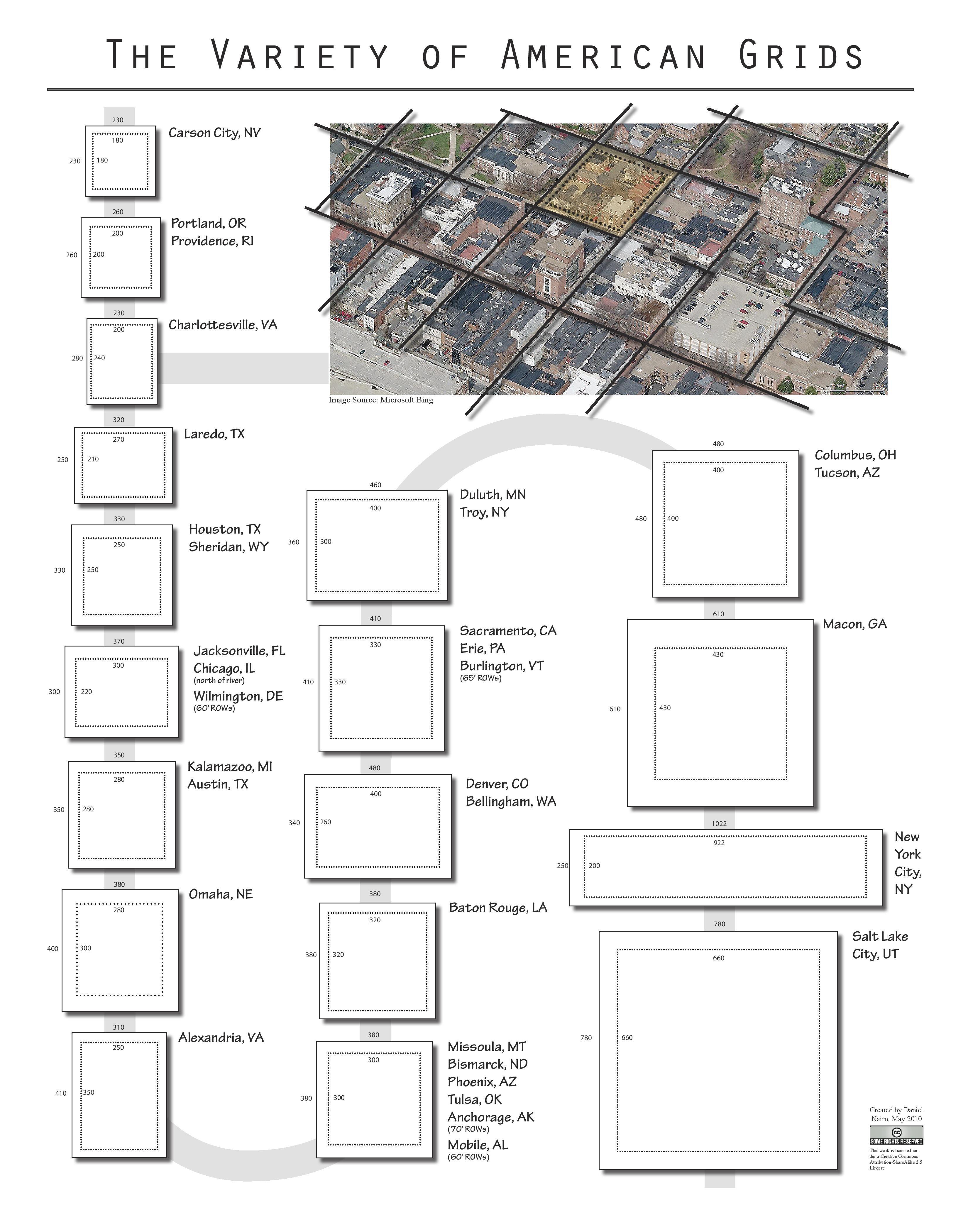 American City Street Grid Comparisons By Daniel Nairn Cc