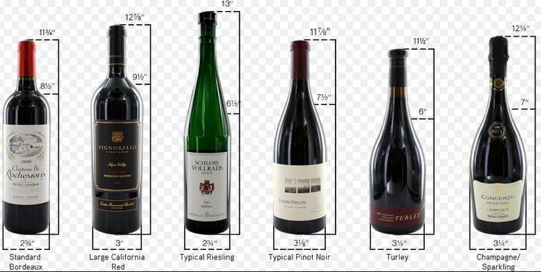 Standard Wine Bottles Wine Winery Wineeducation Winetasting Wine Bottle Sizes Wine Bottle Wine Bottle Dimensions