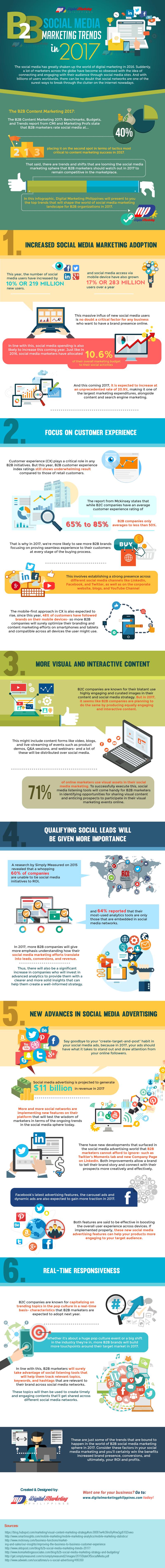 Creating a b2b digital marketing plan for 2017 infographic smart - 6 Hottest B2b Social Media Marketing Trends In 2017 Infographic Socialmedia Inbound