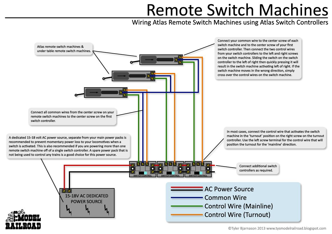 How To Wire Atlas Remote Switch Machines And Atlas Switch Atlas Controller Wiring  Diagram Atlas Dcc Wiring