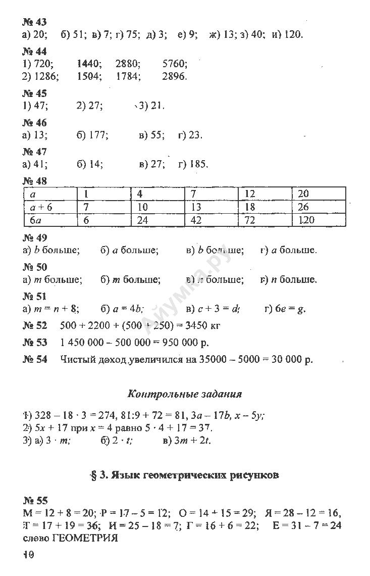Гдз по математике домашние контрольные работы 5 класс зубарева и моркович