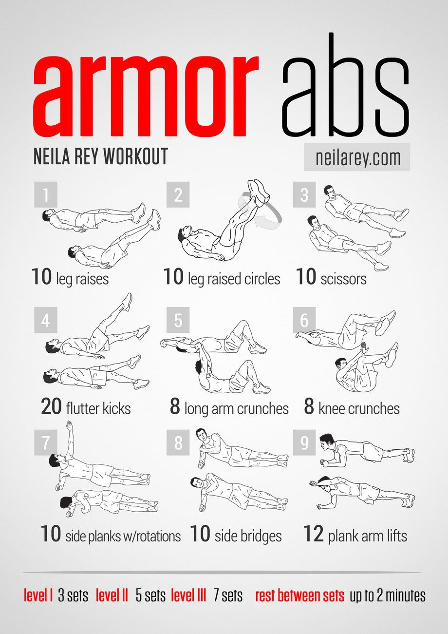 Armor Abs Workout Looks Killing On The Lower And Entire Core