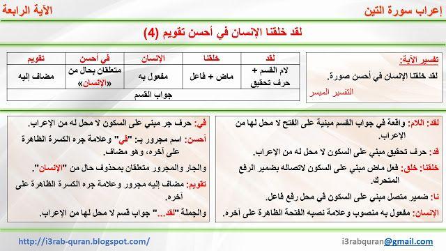 إعراب القرآن الكريم إعراب لقد خلقنا الإنسان في أحسن تقويم Blog Posts Blog Quran