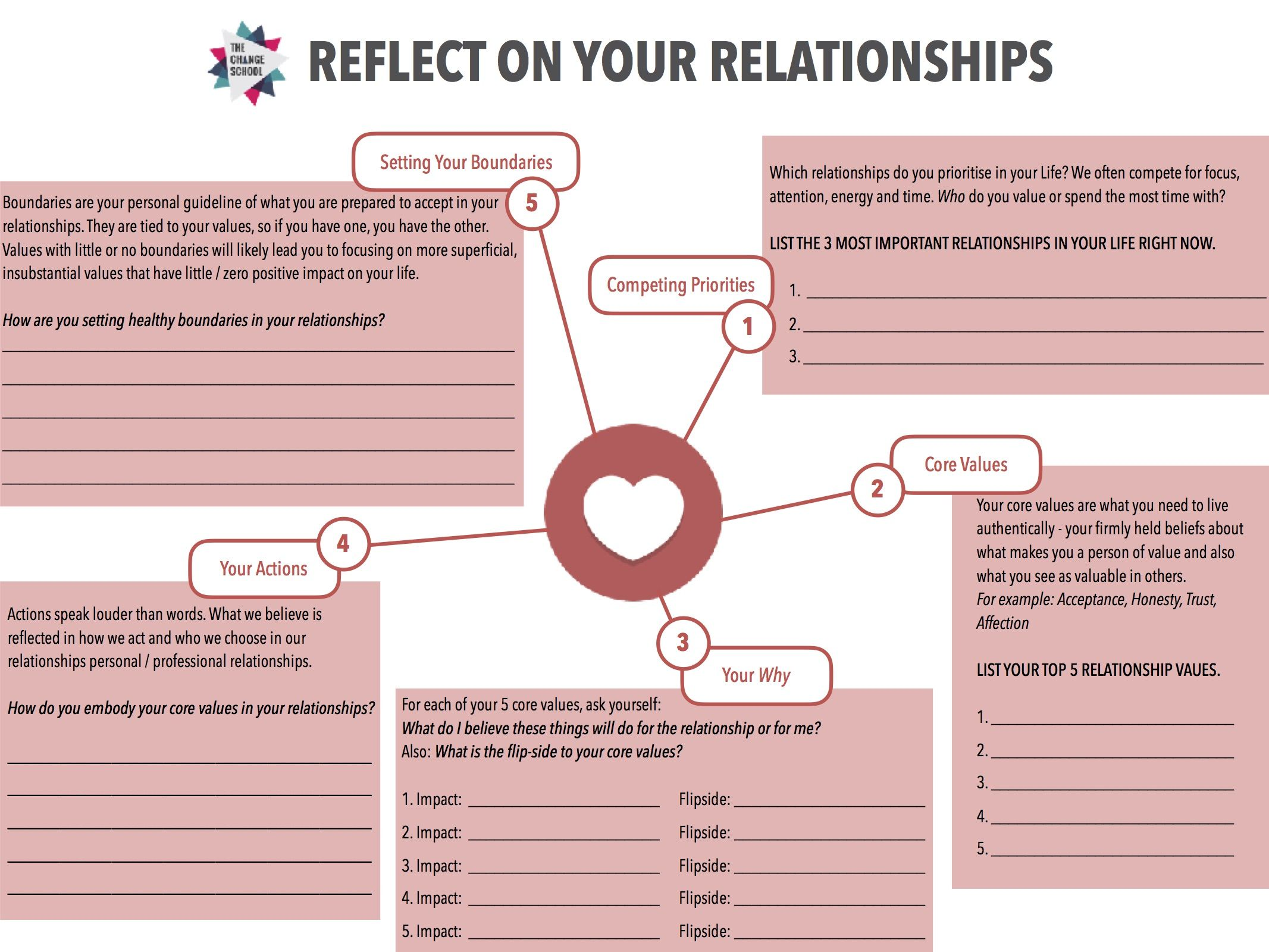 A Worksheet To Guide Matters Of The Heart How Do You Nurture Your Relationships Free Printable Worksheets Worksheets Free Printable Worksheets