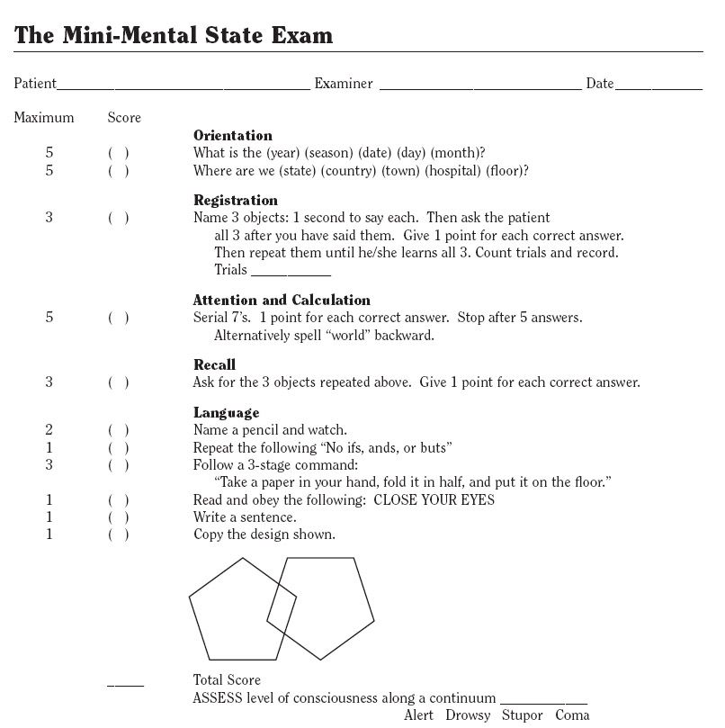 Super MMSE. Used to assess cognitive status. Use this a lot in the  PB34