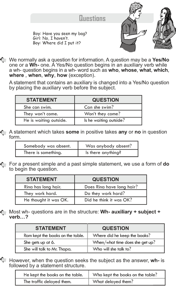 Grade 10 Grammar Lesson 18 Questions 1 English Grammar Lessons