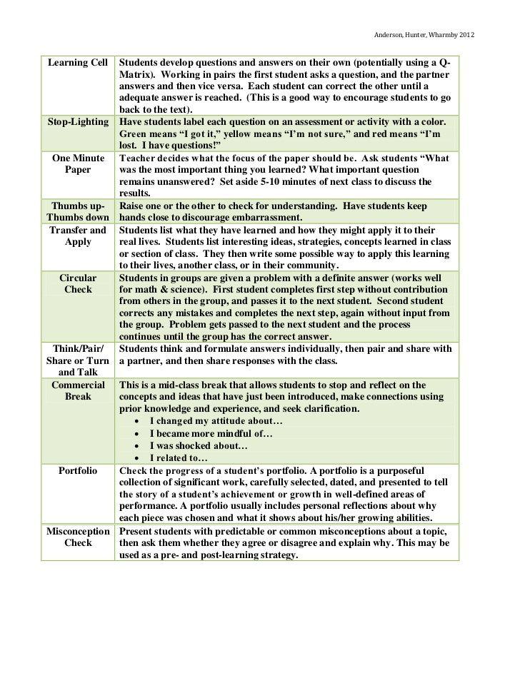 Informal Formative Assessment Strategies Assessments Pinterest