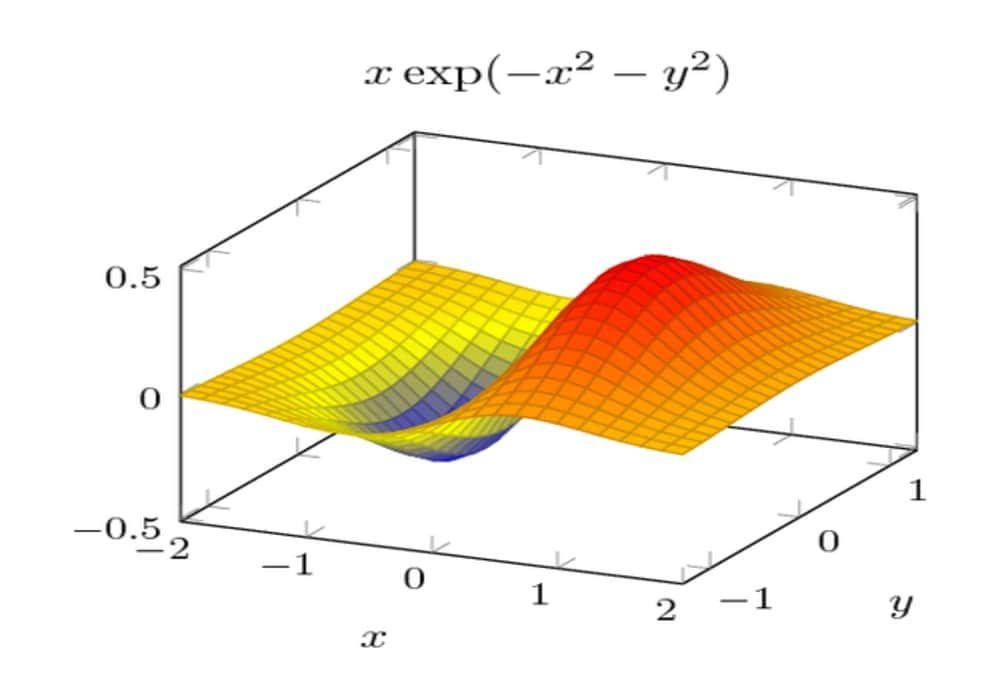Fungsi Matematika Linear Konstan Identitas Soal Dan Jawaban Matematika Belajar Hubungan