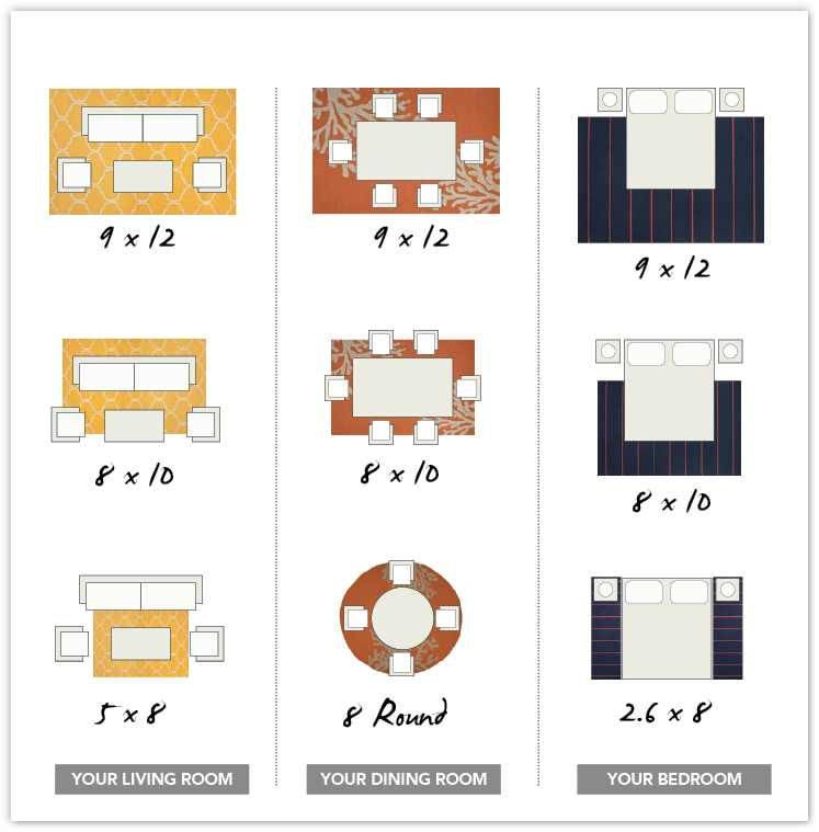 Rug Room Sizing Living Room Rug Size Living Room Rug Placement