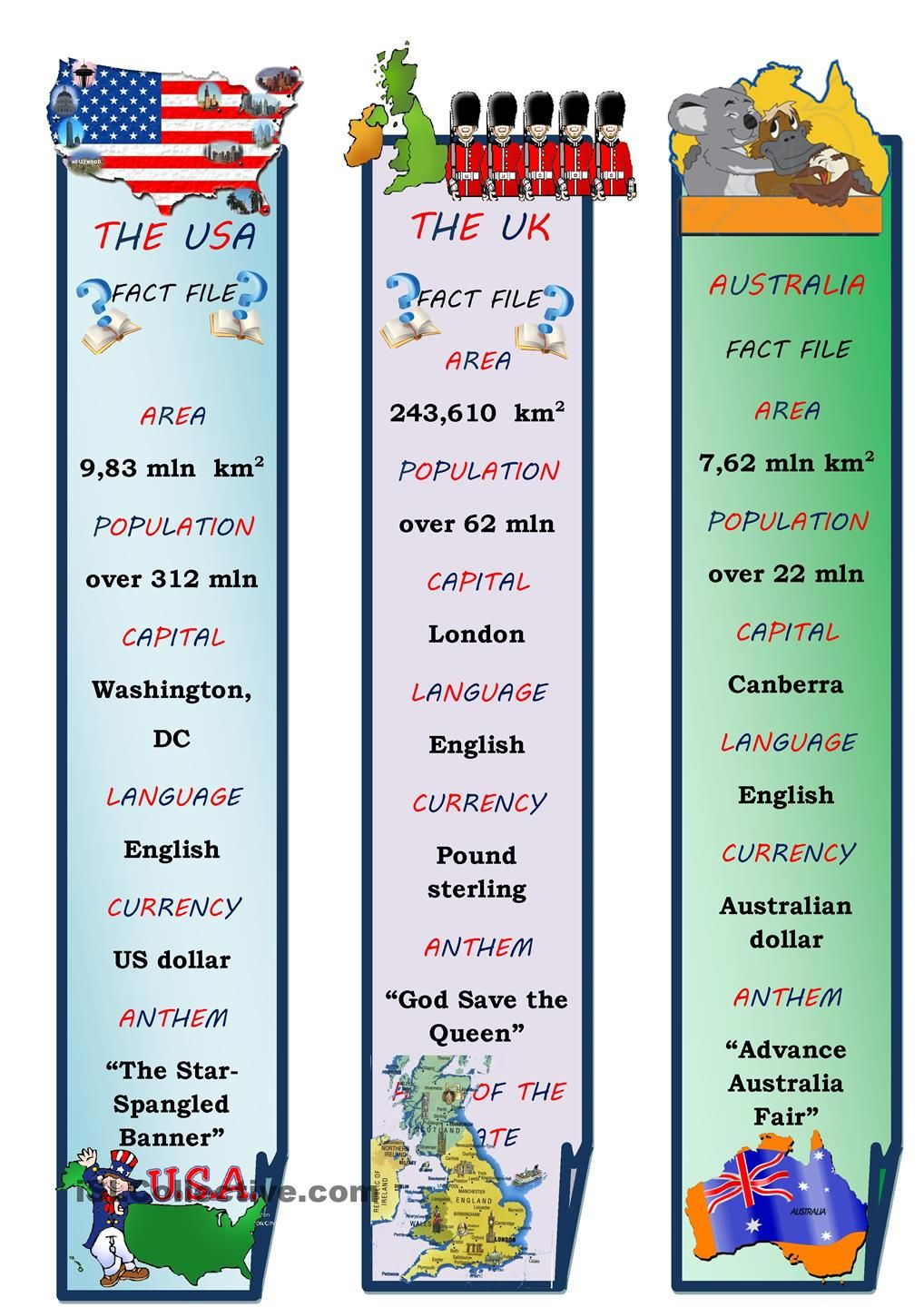 64 Language Schools in USA - Best English Courses | 541 ...