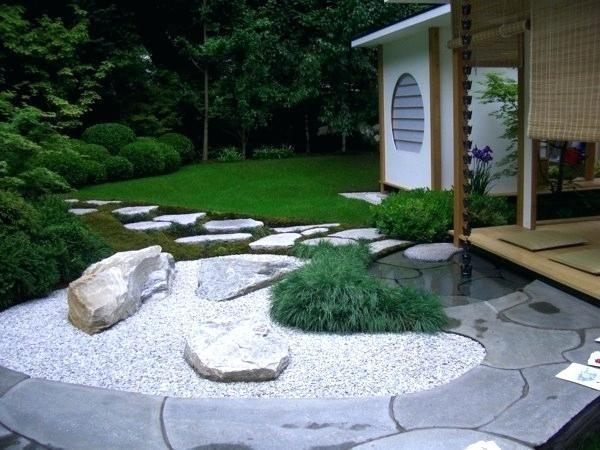 Garten Gestalten Stein Dekoration Haus And Berlin Pinterest Gravel Landscaping Landscape Design Garden Stones