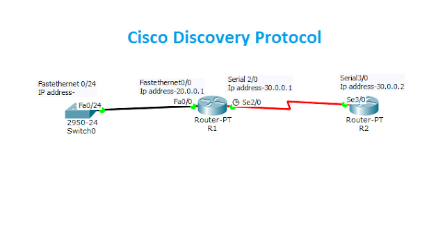 3f65af6ef18cae5f96eca5e1e3f815ac - Site To Site Vpn Configuration On Cisco Router