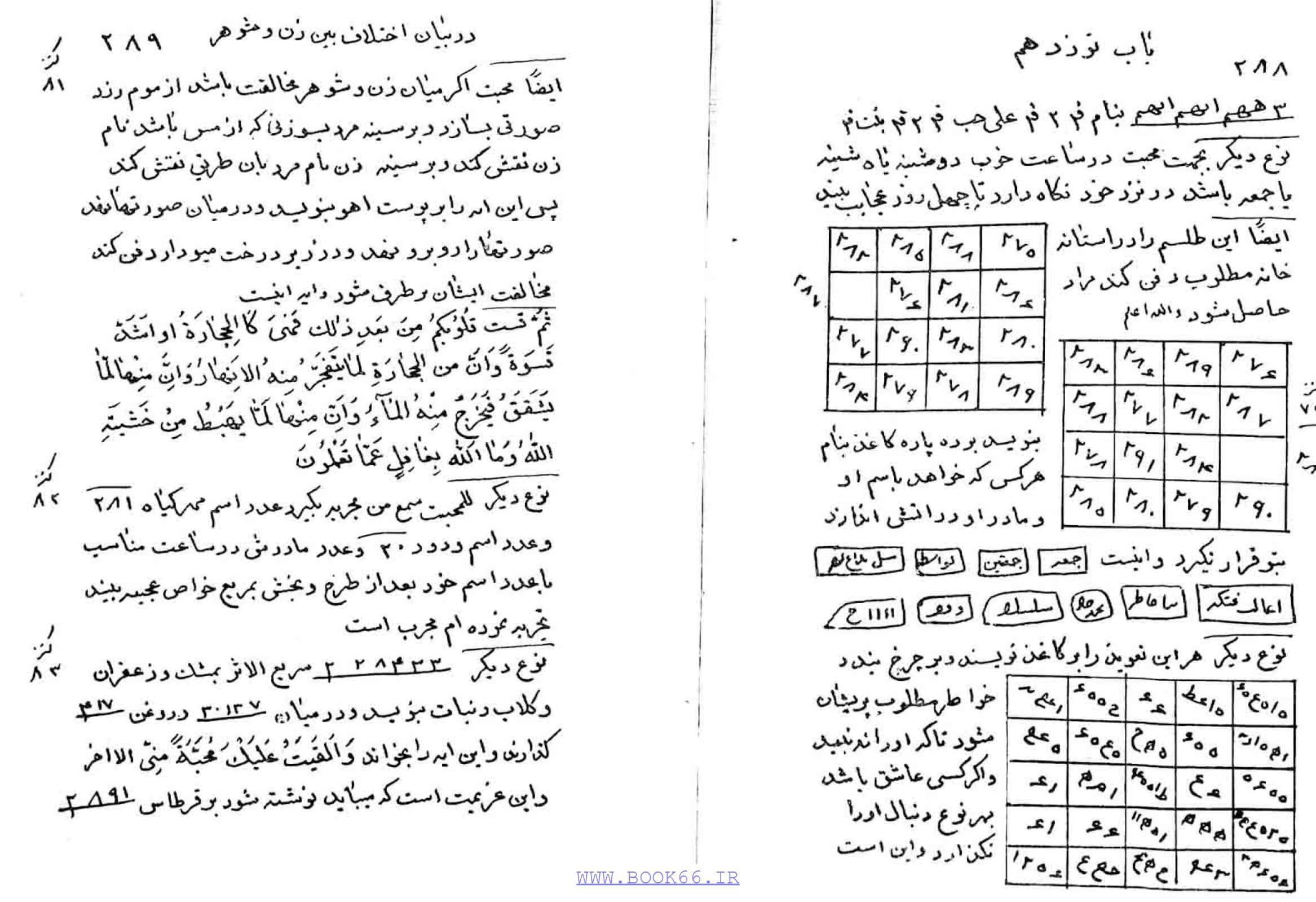 کنوز الاسرار الخفیه Pdf Books Pdf Books Download Free Ebooks Download Books