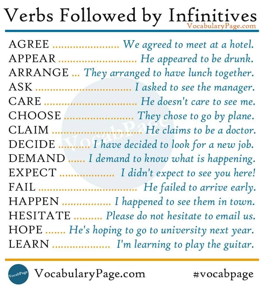 verbs followed by infinitive with or Some verbs are followed by a to-infinitive, and others are followed by a gerund: i wanted to ask you a question i insisted on leaving at once there are verbs that can be followed by either form with no difference in meaning with some other verbs, the to-infinitive and the gerund have different meanings.