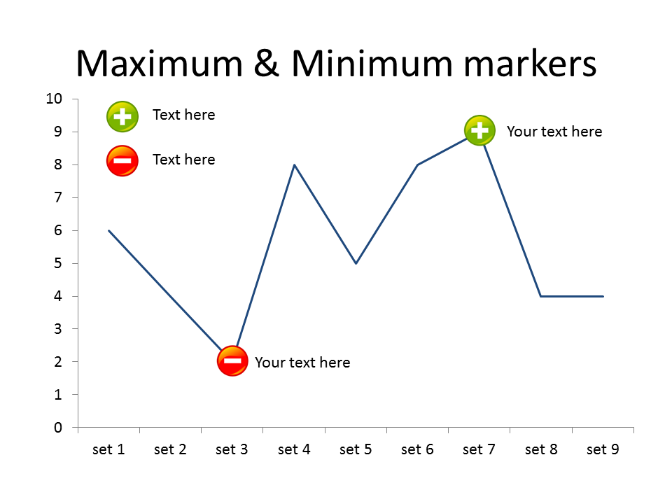 Minimum and maximum markers excel pinterest markers and chart maximum and minimum markers in excel line charts ccuart Gallery