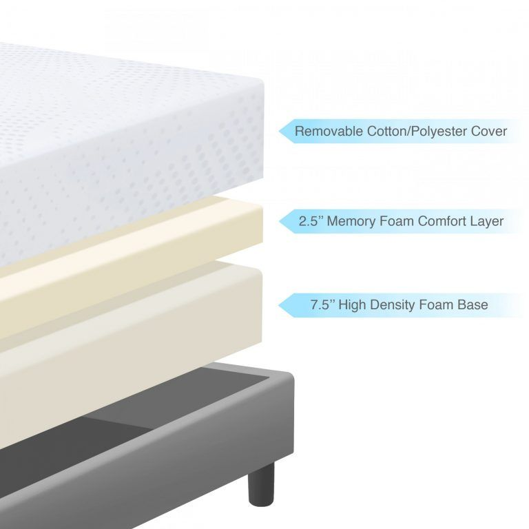 Best Choice Products 10in Twin Size Dual Layered Medium Firm Memory Foam Mattress W Open Cell Cooling Certipur Us Certified Foam Removable Cover With Regard Queen Memory Foam Mattress Firm Memory Foam Mattress