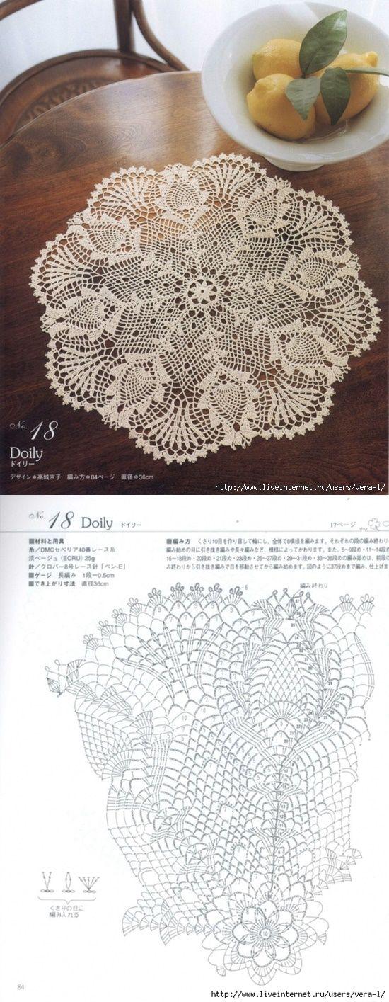 Pin von FoxStitch Design auf Crochet Doilies | Pinterest | Deckchen ...