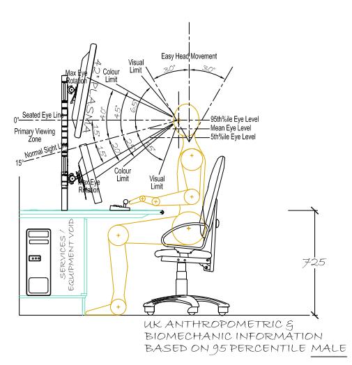 Chair In 2020 Ergonomic Office Design Universal Design