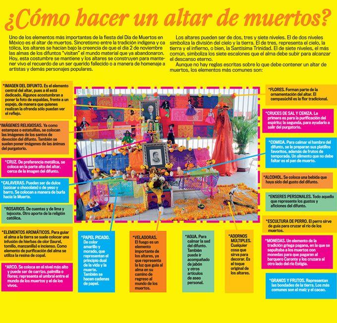 Altar De Muertos Costumbres Y Tradiciones Hispanas Altares De