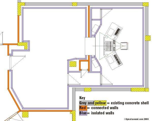 Studio Floor Plan Schematic. Floor PlansContemporaryUrban StudiosMusicRecording ...