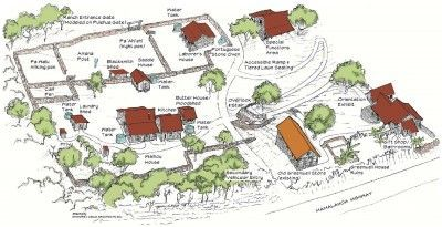 28 Farm Layout Design Ideas to Inspire Your Homestead Dream ...
