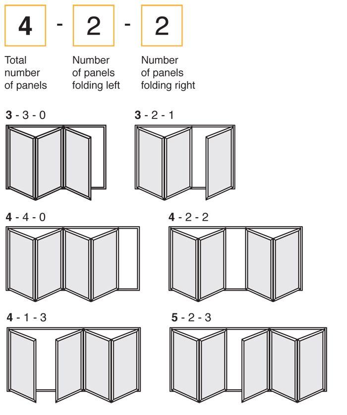 Used Bifold Closet Doors