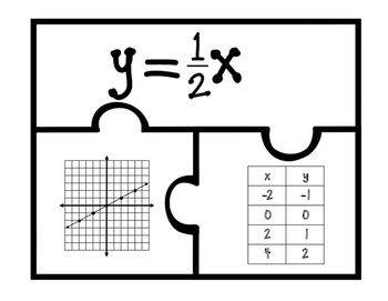 Direct Variation/ Proportional Relationships Puzzle Match