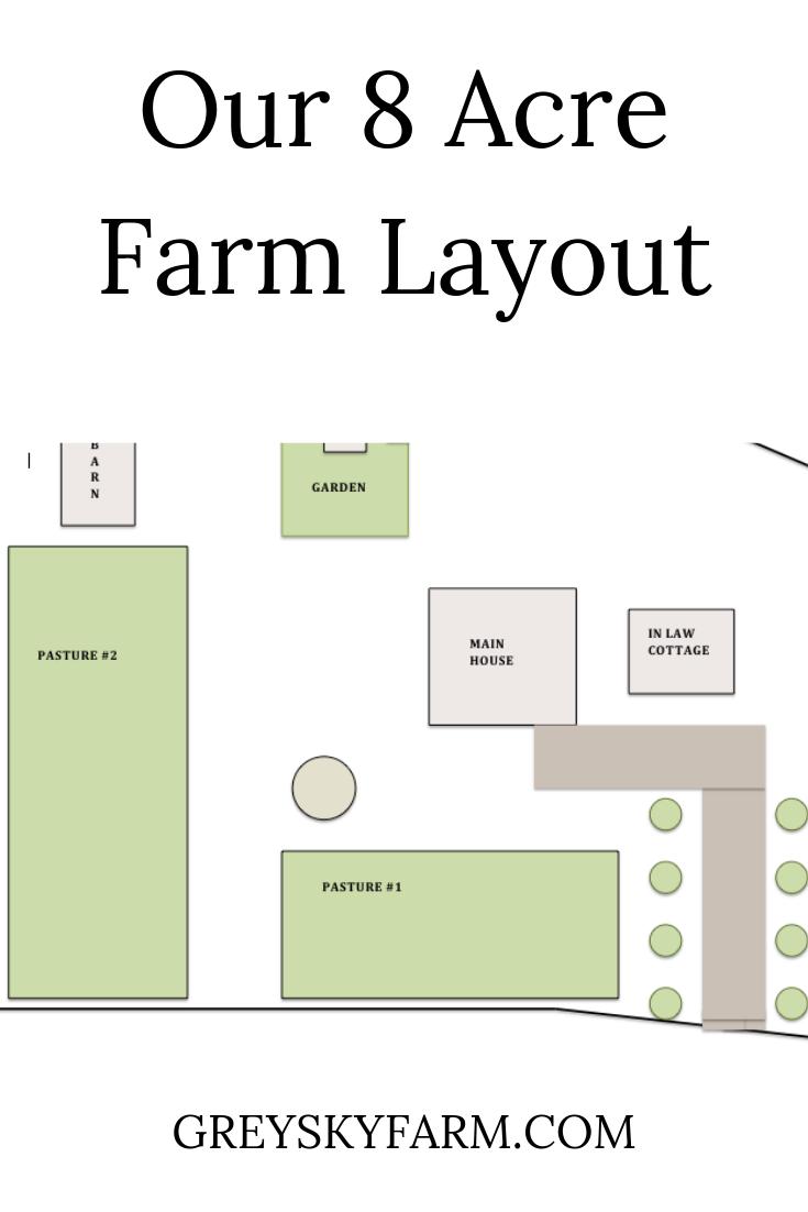Homestead Layout 8 Acre Farm 10 Acre Farm 5 Acre Farm Homestead Diy Farm Farm Layout Homestead Layout Home Farm Lif Farm Layout Farm Design Farm Plans