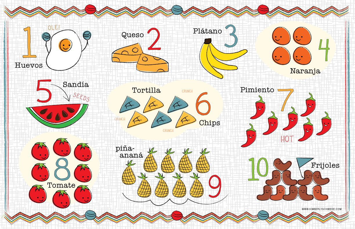 Kids Spanish Number and Food Chart Placemat   Spanish numbers ...