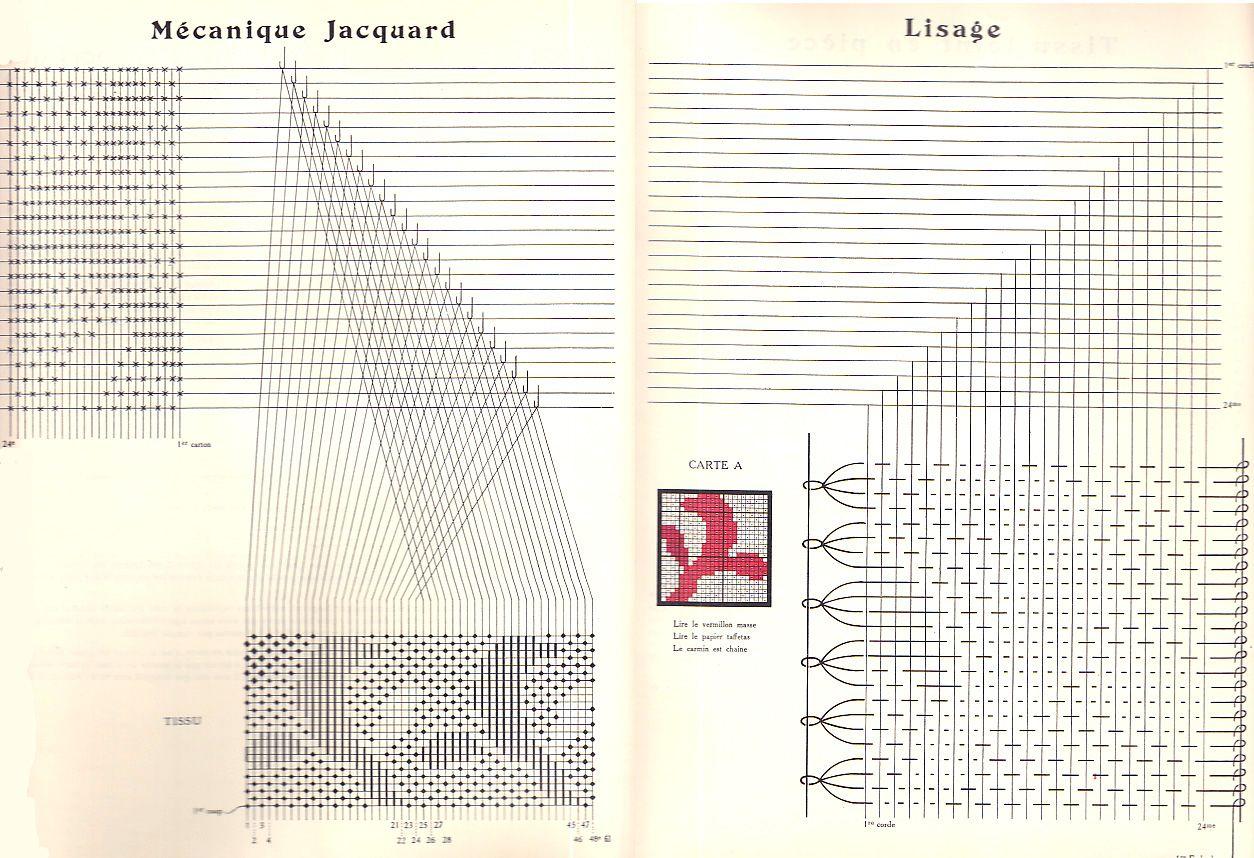 WEAVING LIBRARY : DOBBY FABRIC / FIGURED FABRIC / JACQUARD AND DRAWLOOM STUDY: J. LOIR book #3 Jacquard