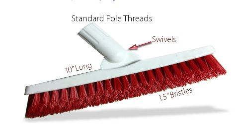 Floor Tile Grout Cleaning Brush Pfokus Introduces New Technologies