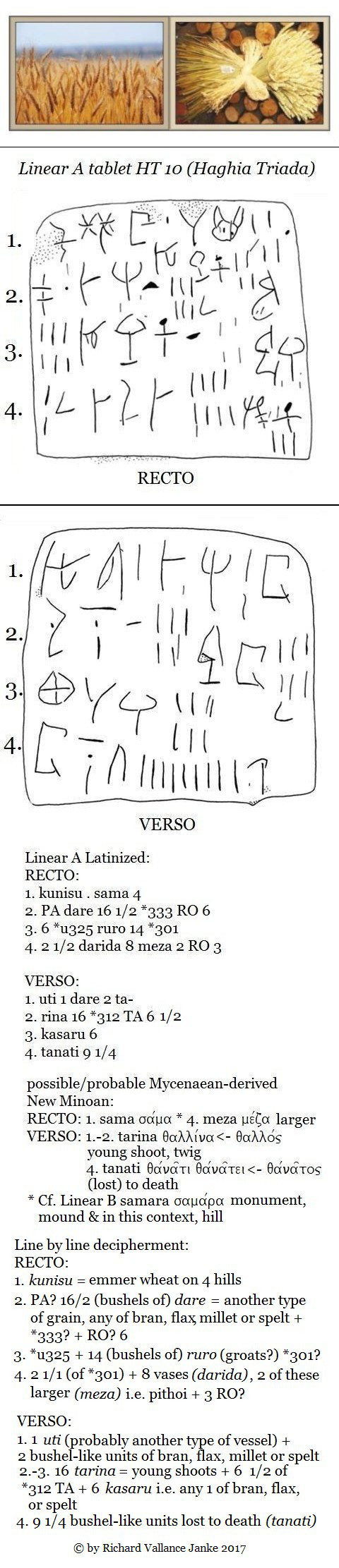 Linear A tablet HT 10 Haghia Triada dealing with several grain crops |  Grammar and vocabulary, Ancient languages, Mycenae