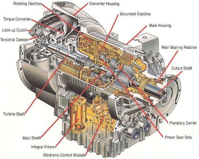 Workshop manual For detroit 8v71 Water Pump