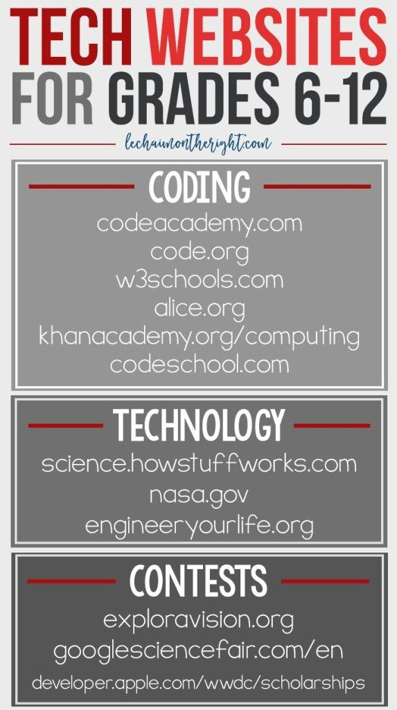 Free STEM Websites for Grades 6-12: Middle School and High School ...