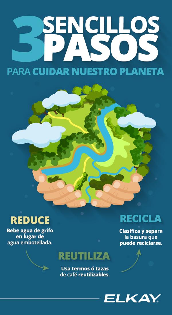 Tres sencillos pasos para cuidar de nuestro planeta hagamos la tres sencillos pasos para cuidar de nuestro planeta thecheapjerseys Choice Image