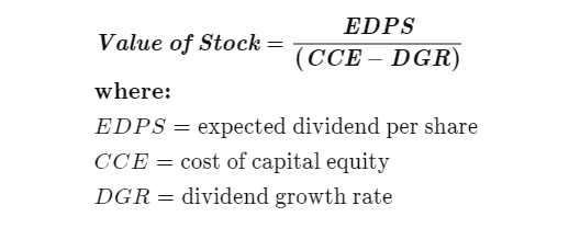 Why Digital Realty Was My Most Recent Dividend Growth Stock Purchase Seeking Alpha Dividend Cost Of Capital Growth