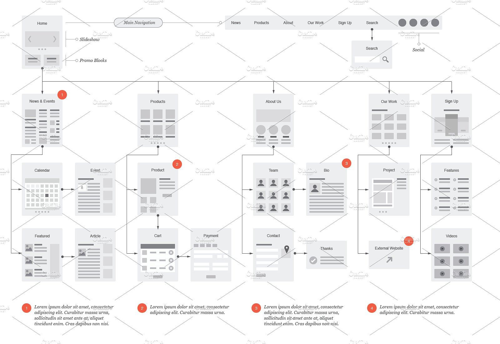 Website flowcharts and site maps ai by ux kits ui design pinterest flowchart map also rh
